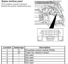 97 ford f150 fuse box diagram ford wiring diagrams for diy car