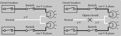 open neutral electrical 101