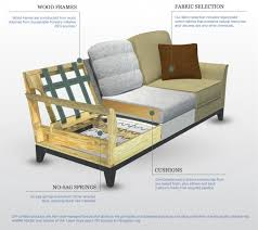 how to design furniture mesmerizing how to design furniture layout in sketchup autocad a