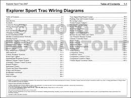 awesome 2004 ford explorer wiring diagram gallery wiring