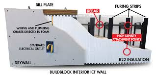Insulated Concrete Forms House Plans by Insulating Concrete Form Icf Products Anywhere In Maine New