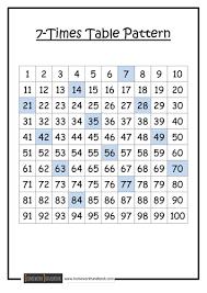 number names worksheets 1 times tables worksheet free