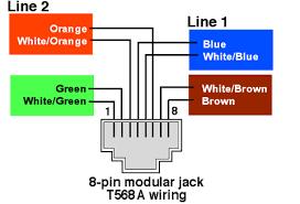 modular jack wiring jack pins numbered wiring radar