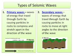what type of seismic waves travel through earth images Section 9 2 define seismic waves and focus ppt video online jpg