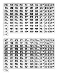 Counting From 100 To 200 Chart Printable Hundreds Charts 0 1000 By Mrs D Teaches Third Tpt