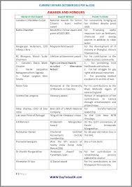 current affairs pdf october 2015 by daytodaygk com
