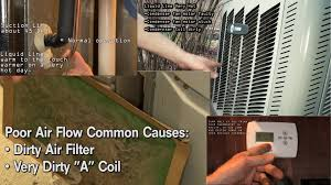 How To Design Home Hvac System by Air Conditioning Troubleshooting How To Check Air Conditioning