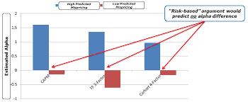 the quantitative value investing philosophy