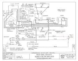 melex gas golf cart wiring diagram wiring diagram and schematic