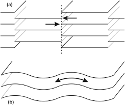 structure characterization of free standing filaments drawn in the