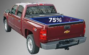 Folding Bed Cover 4 Panel Vs Tri Fold Tonneau Covers Fold A Cover Tonneau Covers