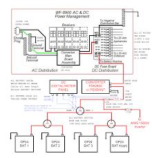 rv inverter wiring diagram u0026 rv inverter wiring diagram to