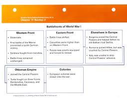 powerschool learning mrs hill u0027s world history class chapter