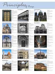 interior design june 2012 principles of design