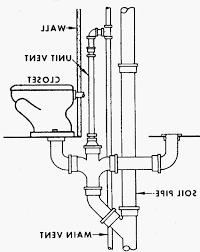 parts of a bathtub faucet 88 great crucial bathtub faucet replacement delta shower cartridge