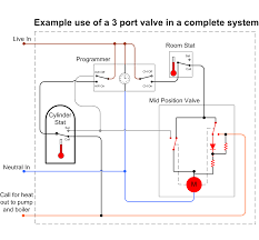 2 port valve wiring diagram 2 wiring diagrams instruction