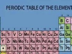 Asapscience Periodic Table Lyrics Periodic Table Song Cycle 3 Week 12 Classical Conversations