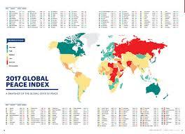 global peace index wikipedia