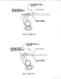 volkswagen bug drawing rocker arm geometry drawing shoptalkforums com