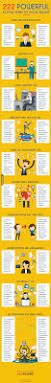 What Font To Use On Resume 200 Powerful Action Verbs Perfect For Your Resume Infographic