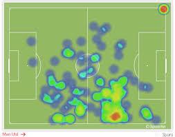 Utd Map Juan Mata U0027s Understanding With Herrera And Solid Defensive Work