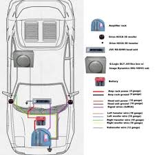 wiring diagram for subwoofers wiring wiring diagrams