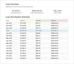 monthly payment template jobs billybullock us