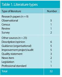 Nursing Home Design Guide Uk Guidance On Medicines Administration By Care Assistants In Nursing