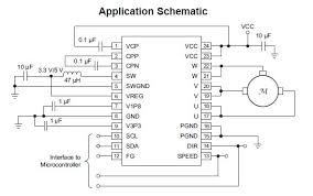 better know a bldc sensorless brushless dc motor control