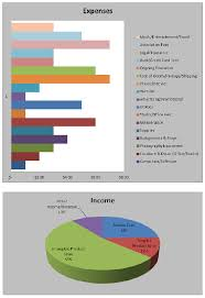 Small Business Tax Spreadsheet by Tax Accounting Spreadsheet Business For Photographers