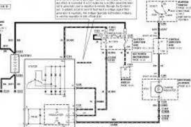 ford ranger starter wiring diagram wiring diagram