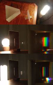what is tungsten light color rendering index wikipedia