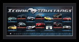 ford mustang history timeline mustang the history of the ford mustang