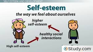 social development of children self esteem video u0026 lesson
