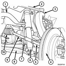 2005 dodge dakota front suspension diagram 2004 dodge ram truck 1500 4x4 front suspension parts diagram car