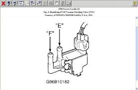 1998 toyota tacoma check engine light installed a new egr valve in a 97 toyota tacoma 4x4 2 7 moter but
