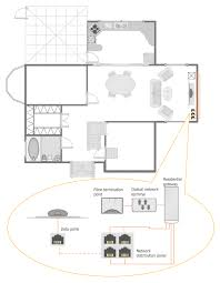 Sample Home Floor Plans Conceptdraw Samples Computer And Networks U2014 Network Layout Floor