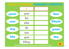 possessive adjectives ppt worksheet free esl projectable