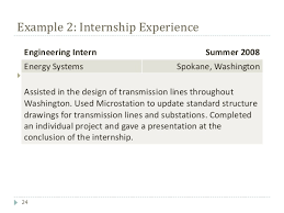 engineering resume for internship getting into college your essay may help more than you realize