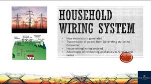 household wiring system class 10 physics youtube