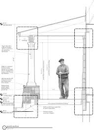 exterior wall section details conclusion drafting details