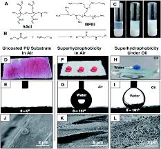 stretchable and durable superhydrophobicity that acts both in air