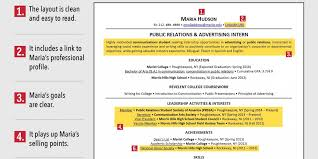 Best Resume Profile Statements by Resume For Job Seeker With No Experience Business Insider