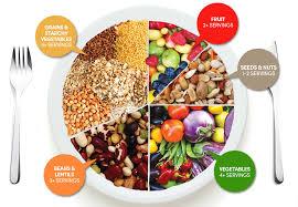 balanced diet for vegetarians