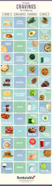 62 best clean eating images on pinterest health eat and fitness
