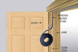 Weather Stripping Exterior Door Weatherproofing Doors And Windows Handyman Joes
