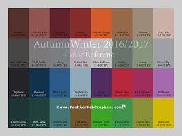 pantone trends 2017 these are some colors that are expected to be seen for the aw 2016