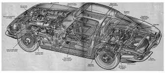 stingray corvette 1963 chevrolet corvette 1963 stingray car welcome to expert drivers