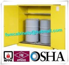 Cheap Storage Cabinets With Doors Flammable Drum Storage Cabinets Gasoline Storage Cabinets 2 Door