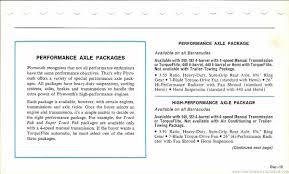 barracuda manual the 1970 hamtramck registry 1970 plymouth dealership data book